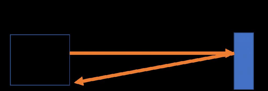 sensor optico arduino, sensor optico de barrera, sensor optico de proximidad, sensor optico raton, sensor optico tipos, sensor optico industrial, sensor optico capacitivo, sensor optico caracteristicas, sensor optico circuito, sensor optico de frecuencia cardiaca, sensor optico de presencia, sensor optico laser, sensor optico precio, sensor optico reflectivo arduino, sensor optico tcrt5000, sensor optico frecuencia cardiaca, sensor optico encoder, sensor optico infrarrojo, sensor optico reflectivo, sensor optico o laser, sensor optico cny70, sensor óptico cny70, sensor optico herradura, sensor optico omron, sensor optico festo, sensor optico reflex, sensor optico garmin 235, sensor optico siemens, sensor optico difuso, sensor optico barrera, sensor optico cmos, sensor optico avago, sensor optico mouse, sensor optico simbolo, sensor optico definicion, sensor optico aplicaciones, sensor optico automotriz, sensor optico autoreflex, sensor optico banner, sensor optico como funciona, sensor optico de barrera funcionamiento, sensor optico de barrera h21a1, sensor optico de barrera wikipedia, sensor optico de herradura, sensor optico de reflexion, sensor optico de velocidad automotriz, sensor optico diagrama, sensor optico distribuidor nissan, sensor optico ejemplos, sensor optico funcionamiento, sensor optico infrarrojo cny70, sensor optico keyence, sensor optico lineal, sensor optico neumatica, sensor optico nissan, sensor optico para arduino, sensor optico pdf, sensor optico polar, sensor optico qrd1114, sensor optico que es, sensor optico reflectivo cny70, sensor optico reflectivo funcionamiento, sensor optico reflectivo industrial, sensor optico reflectivo infrarrojo, sensor optico sharp, sensor optico sick, sensor optico simbologia, sensor optico telemecanique, sensor optico tipo barrera, sensor optico tipo herradura, sensor optico vs laser, sensor optico wikipedia, diferencia entre sensor optico y capacitivo, diferencia entre sensor optico y fotoelectrico, diferenci