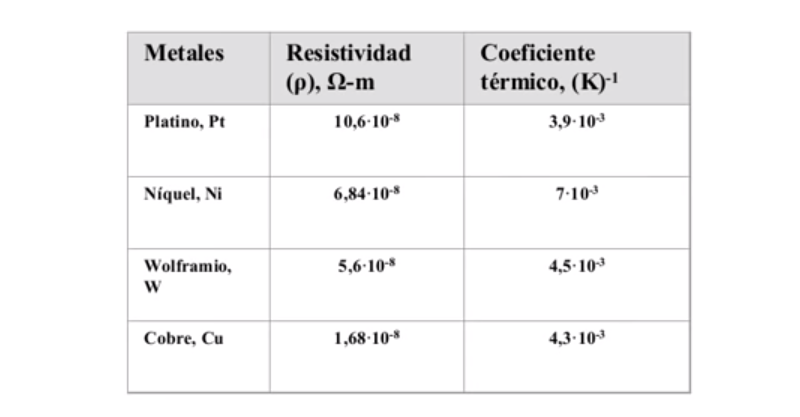 sensores rtd pt100, sensores rtd pdf, sensores rtd aplicaciones, sensores rtd funcionamiento, sensor rtd pt100 datasheet, sensor rtd datasheet, sensor rtd pt100 arduino, sensor rtd precio, sensor rtd de platino, rtd sensor atex, sensor rtd arduino, sensor rtd abb, rtd sensor applications, rtd sensor advantages and disadvantages, rtd sensor amplifier, rtd sensor abbreviation, rtd sensor accuracy class, the rtd sensor, sensor rtd bearing, rtd sensor buy, rtd sensor basics, rtd sensor bridge circuit, rtd sensor block diagram, rtd sensor brewing, sensor rtd caracteristicas, sensor rtd costo, rtd sensor circuit, rtd sensor connection, rtd sensor calibration, rtd sensor cable, rtd sensor calculation, rtd sensor calibration procedure, rtd sensor class a accuracy, rtd sensor catalogue, sensor rtd de temperatura, rtd sensor definition, rtd sensor diagram, rtd sensor digikey, rtd sensor dimensions, rtd sensor duplex, rtd sensor description, sensor de rtd, tipos de sensores rtd, aplicaciones de sensores rtd, conexion de sensores rtd, ejercicios de sensores rtd, rtd sensor equation, rtd sensor explained, rtd sensor error, rtd sensor emerson, rtd sensor español, rtd sensor experiment, rtd sensor element, rtd sensor extension cable, rtd sensor example, rtd sensor ebay, rtd sensor formula, rtd sensor function, rtd sensor failure modes, rtd sensor for arduino, rtd sensor full form, rtd sensor frigidaire, rtd sensor for sale, rtd sensor for motors, rtd sensor failure, rtd sensor graph, rtd sensor how it works, rtd sensor honeywell, rtd sensor hsn code, rtd sensor head, rtd sensor hindi, rtd sensor hvac, rtd sensor ic, rtd sensor image, rtd sensor installation, rtd sensor i2c, rtd sensor introduction, rtd sensor ifm, rtd sensor in, rtd sensor in hindi, rtd sensor interface circuit, rtd sensor in india, rtd sensor j type, rtd sensor k type, rtd sensor linearization, rtd sensor length, rtd sensor meaning, rtd sensor means, rtd sensor manufacturers, rtd sensor maintenance, rtd sensor motor, rtd sensor minco, rtd sensor make, rtd sensor material, rtd sensor manufacturers in india, rtd sensor manufacturers in mumbai, rtd sensor ni120, rtd sensor ni, rtd sensor nptel, rtd sensor nedir, rtd sensor notes, sensor rtd o termistor, rtd sensor output, rtd sensor omega, rtd sensor operation, rtd sensor output signal, rtd sensor ohms, rtd sensor or thermistor, rtd sensor omron, rtd sensor oil, rtd sensor o que é, sensores para rtd, sensor temperatura rtd pt100 3 hilos, sensor rtd pt1000, sensores resistivos rtd, rtd sensor resistance table, rtd sensor rtd 1000, sensor rtd rosemount, rtd sensor range, rtd sensor raspberry pi, rtd sensor resistance, rtd sensor resistance chart, rtd sensor response time, rtd sensor radix, rtd sensor specification, rtd sensor symbol, rtd sensor sensitivity, rtd sensor smd, rtd sensor selection, rtd sensor stands for, rtd sensor siemens, sensor suhu rtd, rtd sensor signal conditioning, rtd sensor suppliers in mumbai, sensores de temperatura rtd pt100, sensores para temperatura rtd, sensores rtd temperatura, sensor rtd termistor, sensor temperatura rtd pt100, sensor temp rtd thin-film 26in leads, sensores de temperatura rtd pdf, sensores de temperatura rtd funcionamiento, rtd sensor types, rtd sensor uses, rtd sensor uk, rtd sensor uae, rtd sensor ul, un sensor rtd, rtd sensor vs thermocouple, rtd sensor vs thermistor, rtd sensor vs ntc, rtd sensor vs pt100, rtd sensor voltage, rtd sensor video, rtd sensor values, rtd sensor verification, sensor rtd wire, rtd sensor working principle, rtd sensor wikipedia, rtd sensor wiki, rtd sensor with arduino, rtd sensor with thermowell, rtd sensor wika, rtd sensor with display, rtd sensor work, rtd sensor where to buy, rtd sensor youtube, rtd sensor yokogawa, rtd sensor yamari, rtd sensor 1000 ohms, sensor rtd 100, rtd sensor 100 ohm, rtd sensor 1k ohm, rtd sensor 2 wire, rtd sensor 3 wire, rtd sensor 3 wire connection, rtd sensor 4 wire, rtd sensor 4-20ma, rtd sensor 90